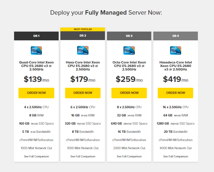 FastComet Fully Managed Dedicated Servers Pricing