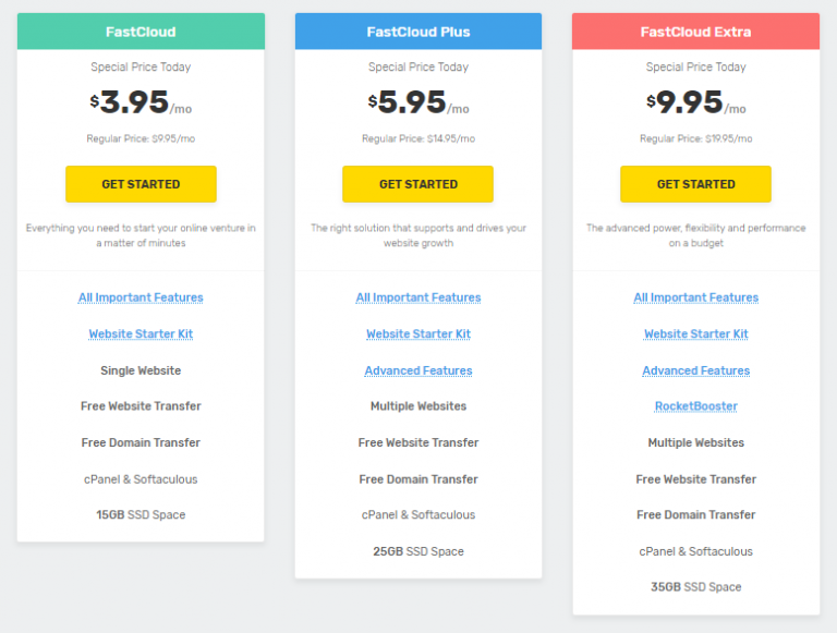 FastCloud Pricing List