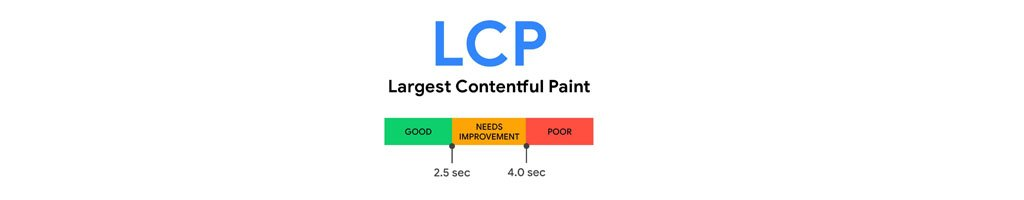 LCP Stats